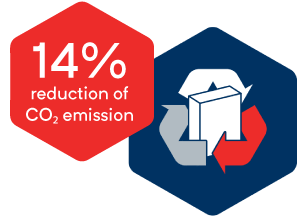 Cement production lower carbon output